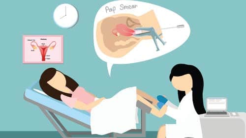 Pap smear well woman visit